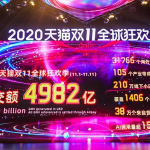 11.11 Global Shopping a +26% nel 2020