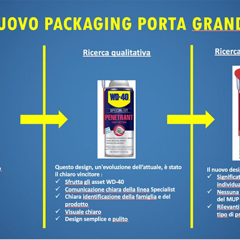 packaging wd-40